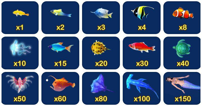 ban-ca-1000-tai-game-ban-ca-1000-fishing (1)